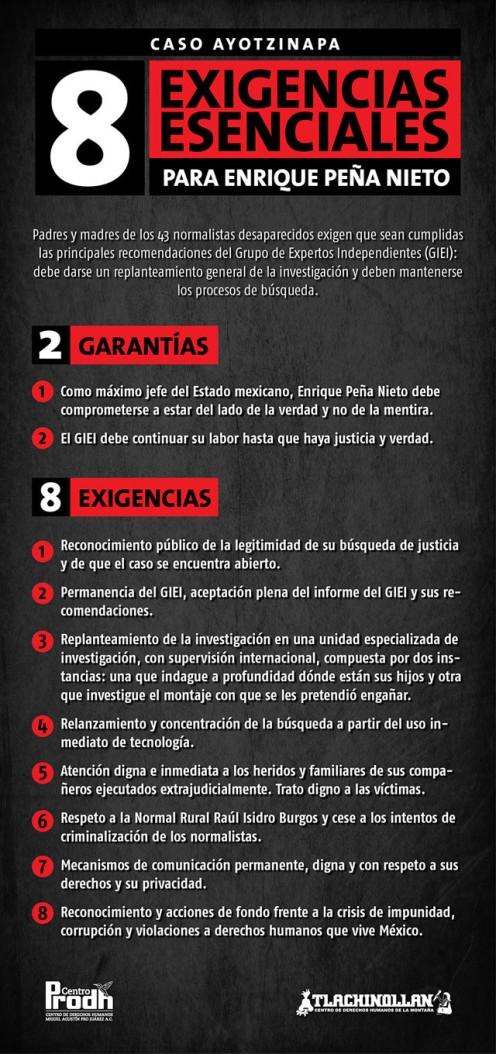 Exigencias-EPN-Ayotzinapa