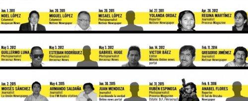 Giornalisti uccisi Veracruz