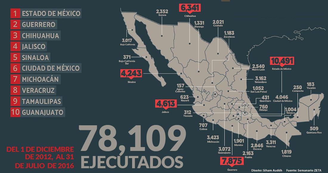 Messico violenza los-muertos-de-epn-1100