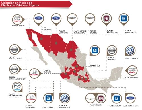 plantas-vehiculos_ligeros